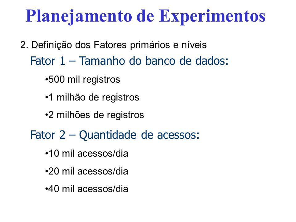 Fator 1 – Tamanho do banco de dados: 500 mil registros 1 milhão de registros 2 milhões de registros Fator 2 – Quantidade de acessos: 10 mil acessos/dia 20 mil acessos/dia 40 mil acessos/dia Planejamento de Experimentos 2.