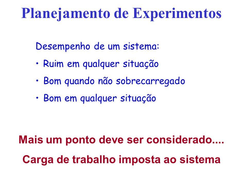 Planejamento de Experimentos Desempenho de um sistema: Ruim em qualquer situação Bom quando não sobrecarregado Bom em qualquer situação Mais um ponto deve ser considerado....