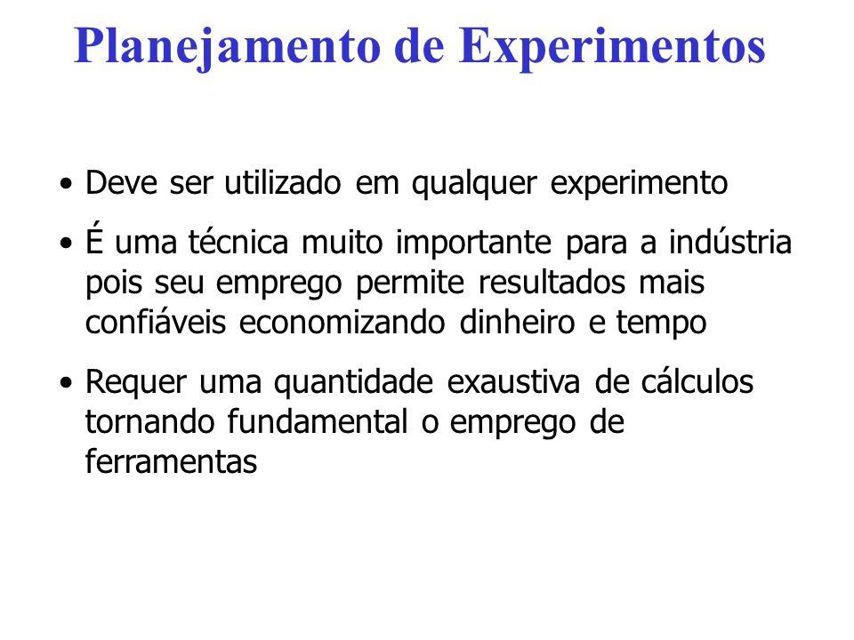 Técnicas utilizadas para se planejar experimentos e definir: quais dados em que quantidade em que condições os dados devem ser coletados durante um determinado experimento Obter a maior precisão estatística possível na resposta a um menor custo Planejamento de Experimentos