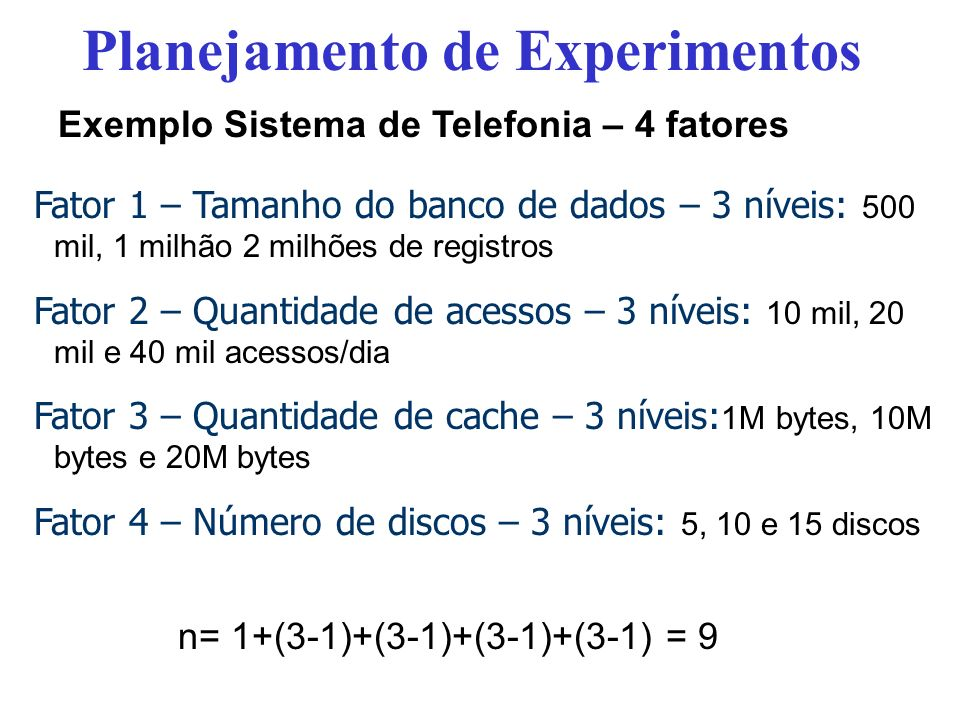 Fator 1 – Tamanho do banco de dados – 3 níveis: 500 mil, 1 milhão 2 milhões de registros Fator 2 – Quantidade de acessos – 3 níveis: 10 mil, 20 mil e 40 mil acessos/dia Fator 3 – Quantidade de cache – 3 níveis: 1M bytes, 10M bytes e 20M bytes Fator 4 – Número de discos – 3 níveis: 5, 10 e 15 discos Planejamento de Experimentos Exemplo Sistema de Telefonia – 4 fatores n= 1+(3-1)+(3-1)+(3-1)+(3-1) = 9