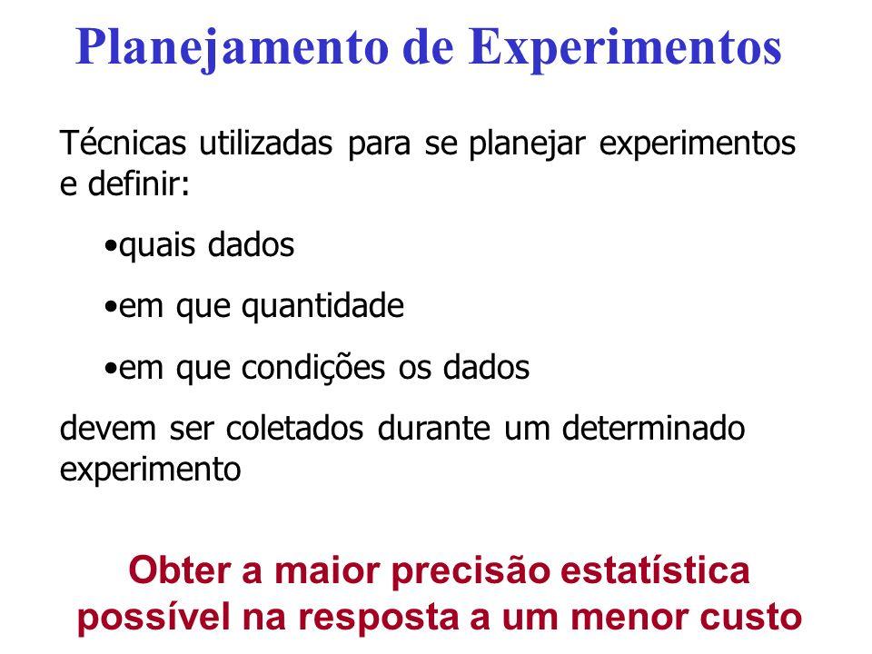Objetivos Obter o máximo de informação com um número mínimo de experimentos Separar os efeitos de vários fatores no resultado observado Determinar o quão significante é o efeito de um fator no resultado observado.