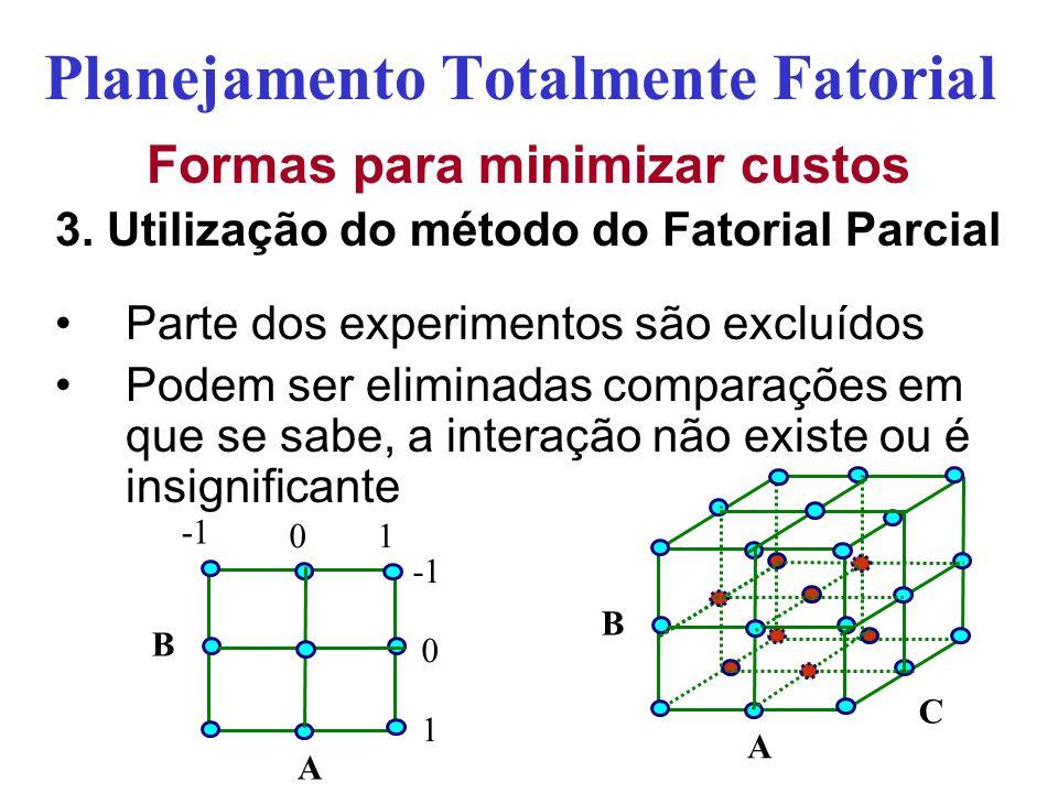 Planejamento Totalmente Fatorial Formas para minimizar custos 3.