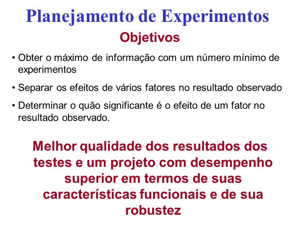 Tipos de Planejamento de Experimentos Planejamento Totalmente Fatorial –Utiliza todas as combinações considerando todos os fatores e todos os níveis Projeto 3 2 A B 01 0 1 2 Fatores 3 Níveis A B C Projeto 3 3 3 Fatores 3 Níveis