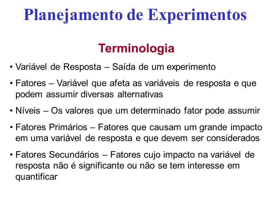 Conteúdo – Parte II 1.Planejamento de Experimentos –Motivação –Introdução à Avaliação de Desempenho –Etapas de um Experimento –Planejamento do Experimento Conceitos Básicos Carga de trabalhoCarga de trabalho Modelos para Planejamento de Experimento 2.Técnicas para Avaliação de Desempenho 3.Análise de Resultados
