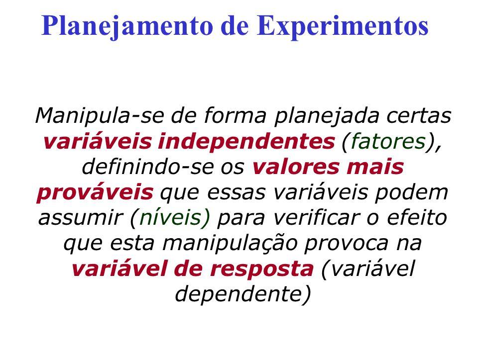 Manipula-se de forma planejada certas variáveis independentes (fatores), definindo-se os valores mais prováveis que essas variáveis podem assumir (níveis) para verificar o efeito que esta manipulação provoca na variável de resposta (variável dependente)