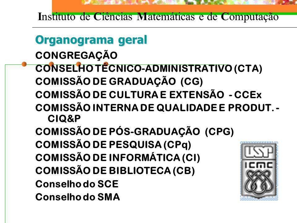 Organograma geral CONGREGAÇÃO CONSELHO TÉCNICO-ADMINISTRATIVO (CTA) COMISSÃO DE GRADUAÇÃO (CG) COMISSÃO DE CULTURA E EXTENSÃO - CCEx COMISSÃO INTERNA