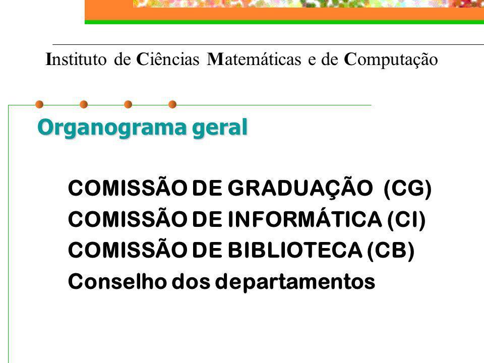 Organograma geral COMISSÃO DE GRADUAÇÃO (CG) COMISSÃO DE INFORMÁTICA (CI) COMISSÃO DE BIBLIOTECA (CB) Conselho dos departamentos Instituto de Ciências
