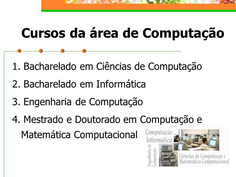 Cursos da área de Computação 1. Bacharelado em Ciências de Computação 2. Bacharelado em Informática 3. Engenharia de Computação 4. Mestrado e Doutorad