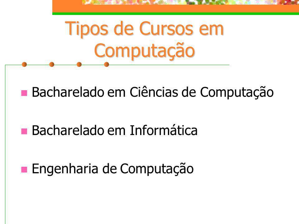 Tipos de Cursos em Computação Bacharelado em Ciências de Computação Bacharelado em Informática Engenharia de Computação