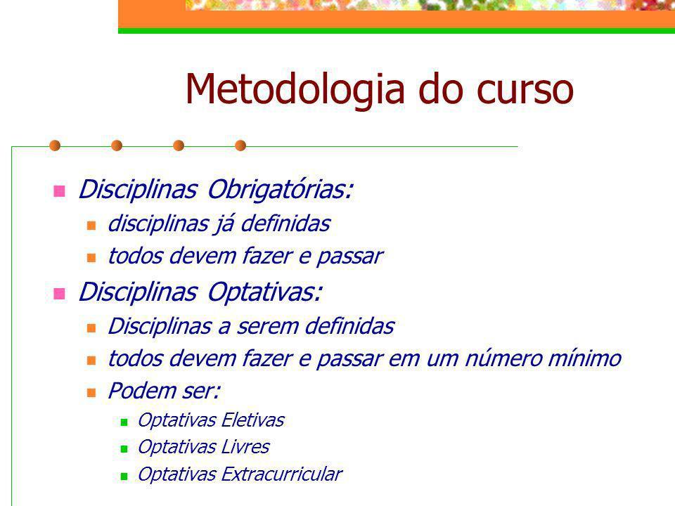 Metodologia do curso Disciplinas Obrigatórias: disciplinas já definidas todos devem fazer e passar Disciplinas Optativas: Disciplinas a serem definida