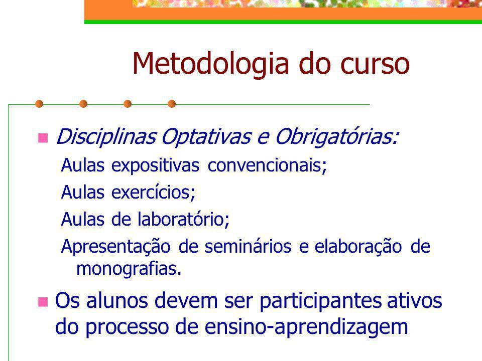 Metodologia do curso Disciplinas Optativas e Obrigatórias: Aulas expositivas convencionais; Aulas exercícios; Aulas de laboratório; Apresentação de se