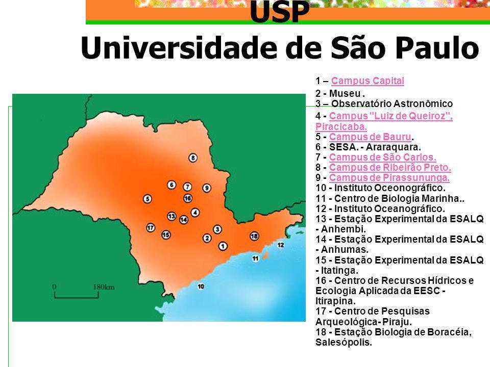 USP Universidade de São Paulo 1 – Campus CapitalCampus Capital 2 - Museu. 3 – Observatório Astronômico 4 - Campus
