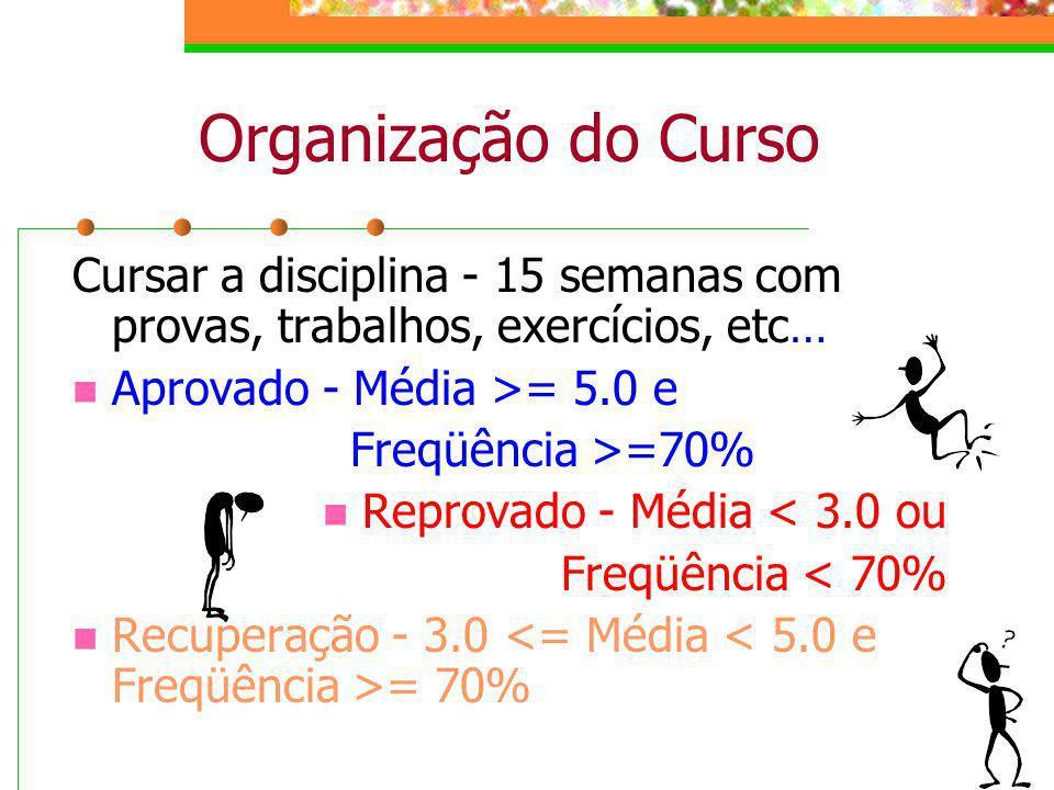 Organização do Curso Cursar a disciplina - 15 semanas com provas, trabalhos, exercícios, etc… Aprovado - Média >= 5.0 e Freqüência >=70% Reprovado - M