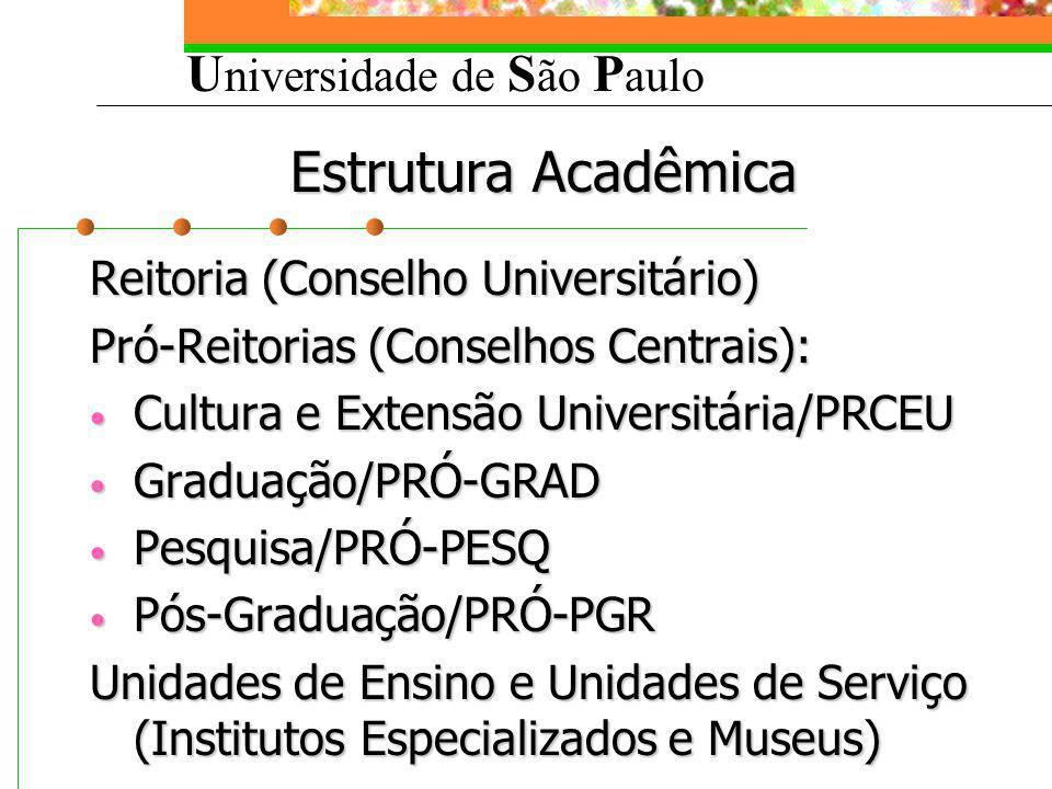 Estrutura Acadêmica Reitoria (Conselho Universitário) Pró-Reitorias (Conselhos Centrais): Cultura e Extensão Universitária/PRCEU Cultura e Extensão Un