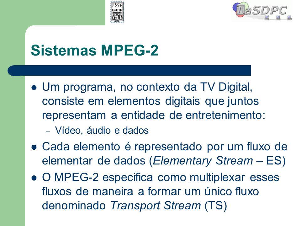 Sistemas MPEG-2 Um programa, no contexto da TV Digital, consiste em elementos digitais que juntos representam a entidade de entretenimento: – Vídeo, á