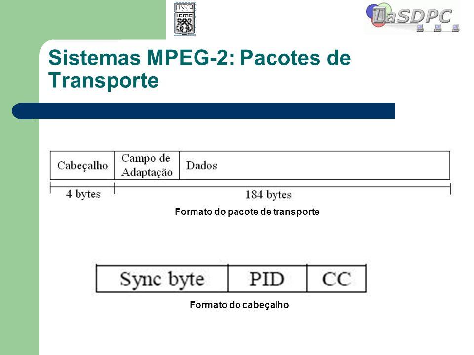 Sistemas MPEG-2: Pacotes de Transporte Formato do pacote de transporte Formato do cabeçalho
