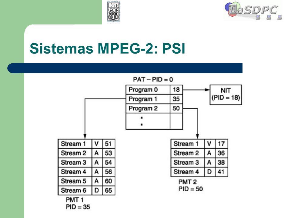 Sistemas MPEG-2: PSI