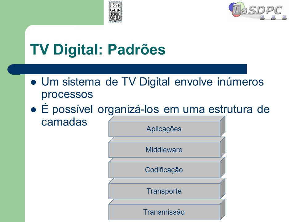 TV Digital: Padrões Um sistema de TV Digital envolve inúmeros processos É possível organizá-los em uma estrutura de camadas Transmissão Transporte Cod