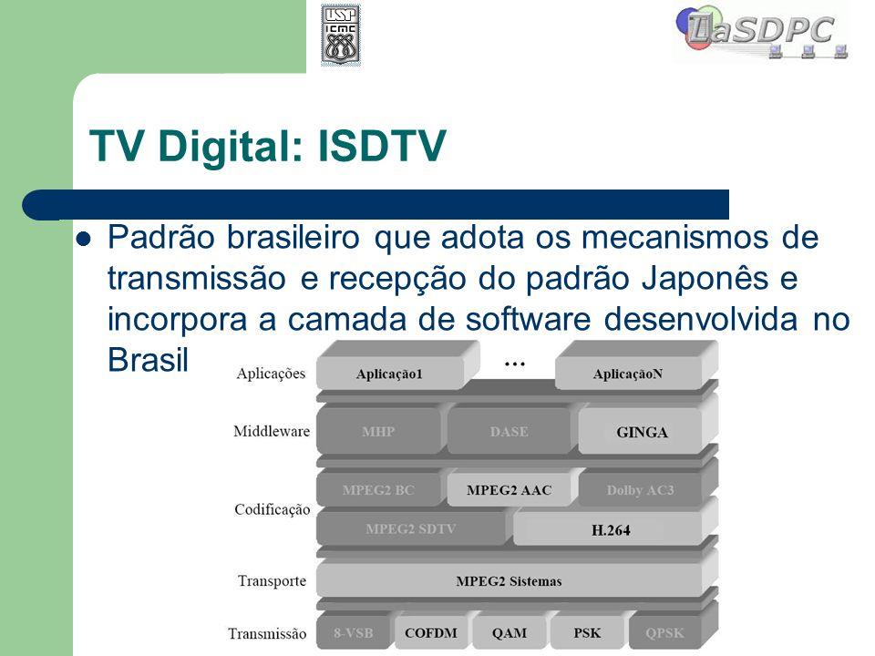 TV Digital: ISDTV Padrão brasileiro que adota os mecanismos de transmissão e recepção do padrão Japonês e incorpora a camada de software desenvolvida