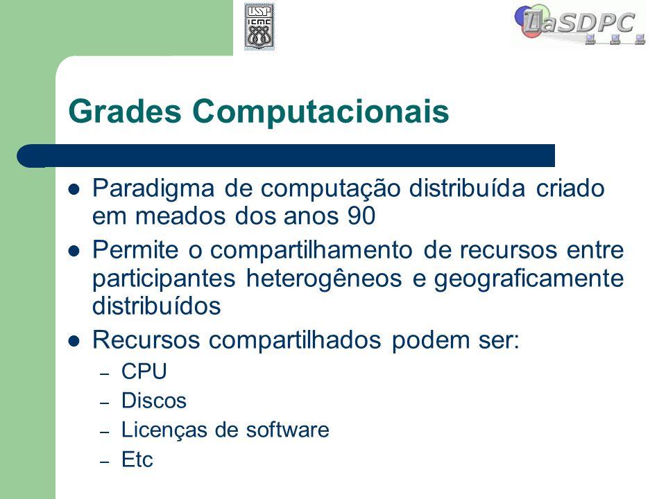 Grades Computacionais Paradigma de computação distribuída criado em meados dos anos 90 Permite o compartilhamento de recursos entre participantes hete