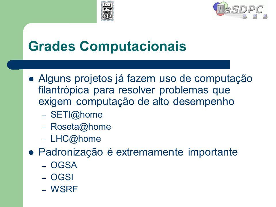 Grades Computacionais Alguns projetos já fazem uso de computação filantrópica para resolver problemas que exigem computação de alto desempenho – SETI@