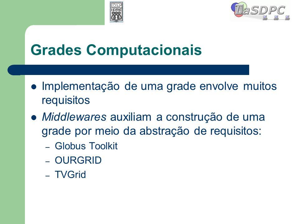 Grades Computacionais Implementação de uma grade envolve muitos requisitos Middlewares auxiliam a construção de uma grade por meio da abstração de req