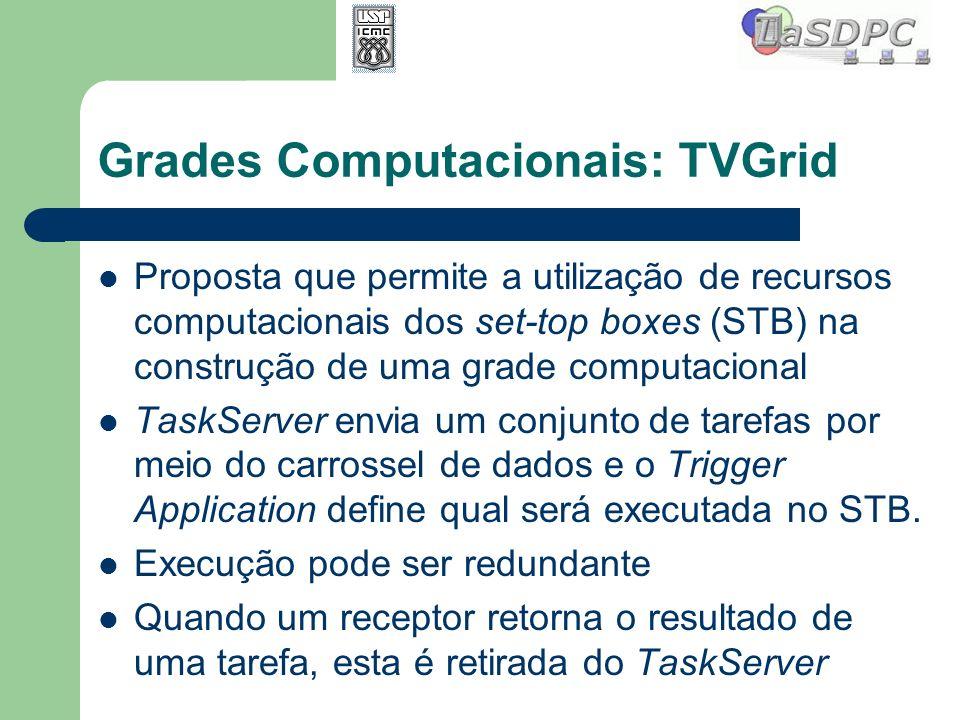 Grades Computacionais: TVGrid Proposta que permite a utilização de recursos computacionais dos set-top boxes (STB) na construção de uma grade computac