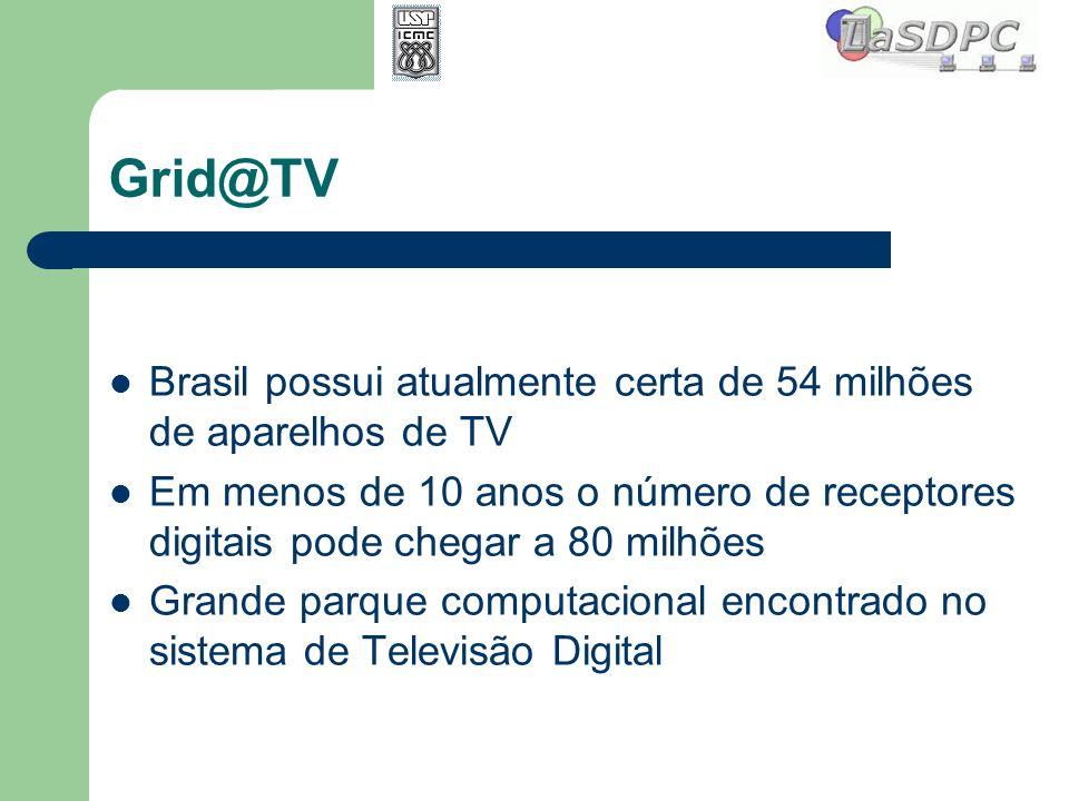 Grid@TV Brasil possui atualmente certa de 54 milhões de aparelhos de TV Em menos de 10 anos o número de receptores digitais pode chegar a 80 milhões G