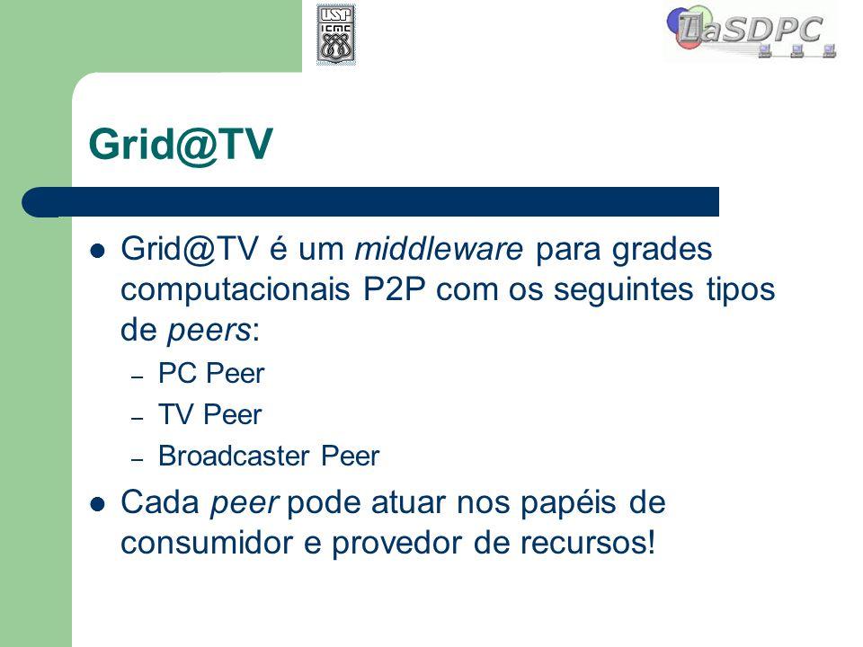 Grid@TV Grid@TV é um middleware para grades computacionais P2P com os seguintes tipos de peers: – PC Peer – TV Peer – Broadcaster Peer Cada peer pode