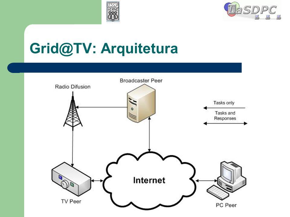 Grid@TV: Arquitetura