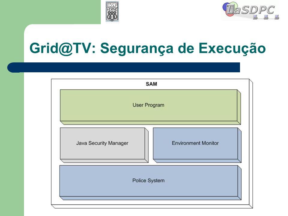 Grid@TV: Segurança de Execução