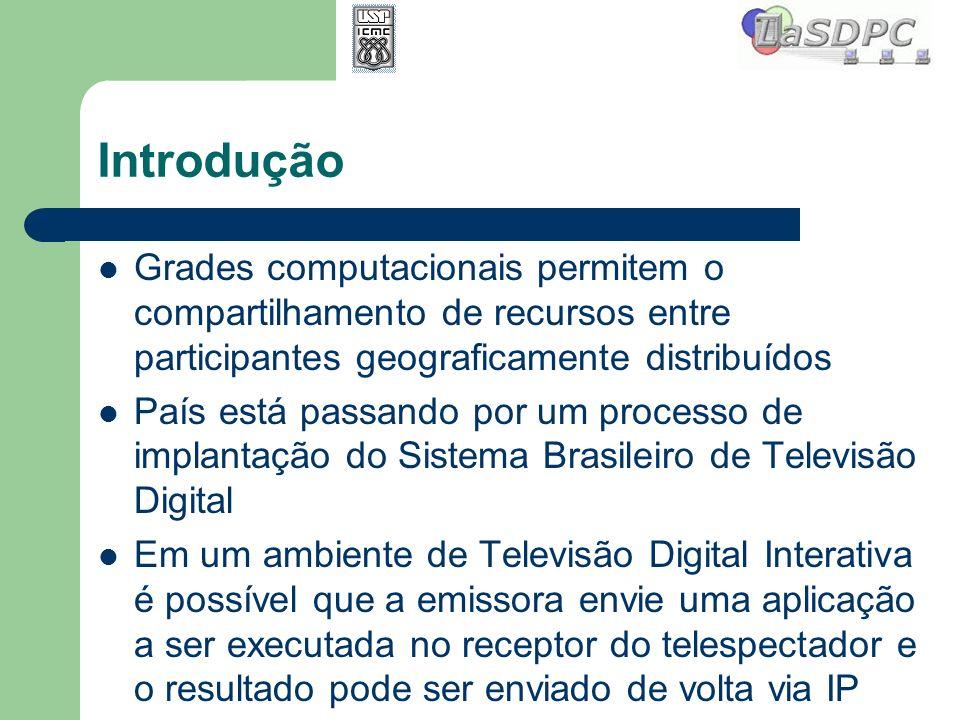 Introdução Grades computacionais permitem o compartilhamento de recursos entre participantes geograficamente distribuídos País está passando por um pr