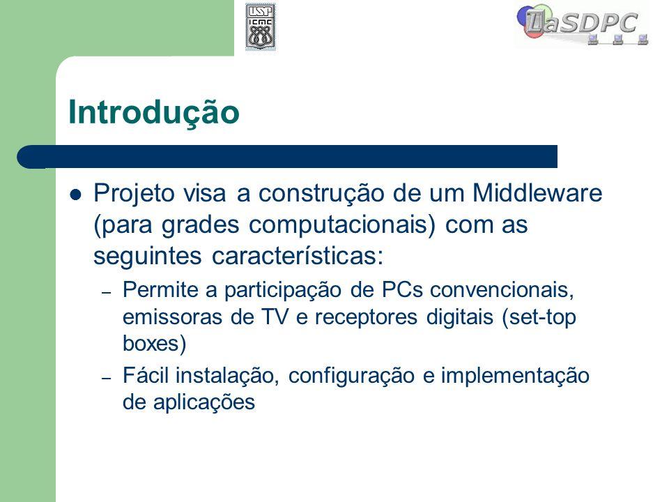 Introdução Projeto visa a construção de um Middleware (para grades computacionais) com as seguintes características: – Permite a participação de PCs c