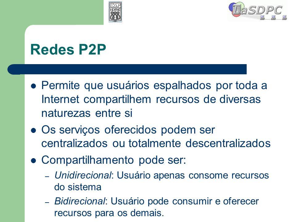 Redes P2P Permite que usuários espalhados por toda a Internet compartilhem recursos de diversas naturezas entre si Os serviços oferecidos podem ser ce