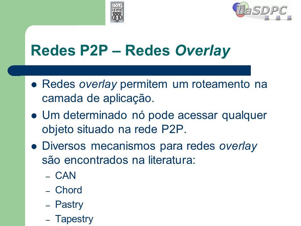 Redes P2P – Redes Overlay Redes overlay permitem um roteamento na camada de aplicação. Um determinado nó pode acessar qualquer objeto situado na rede