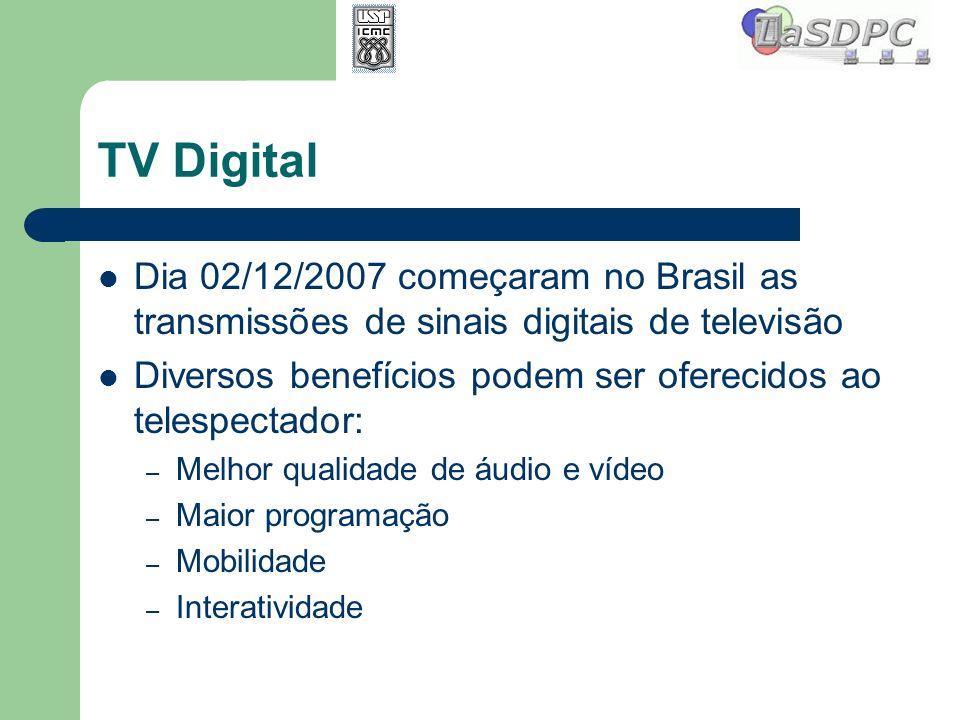 TV Digital Dia 02/12/2007 começaram no Brasil as transmissões de sinais digitais de televisão Diversos benefícios podem ser oferecidos ao telespectado