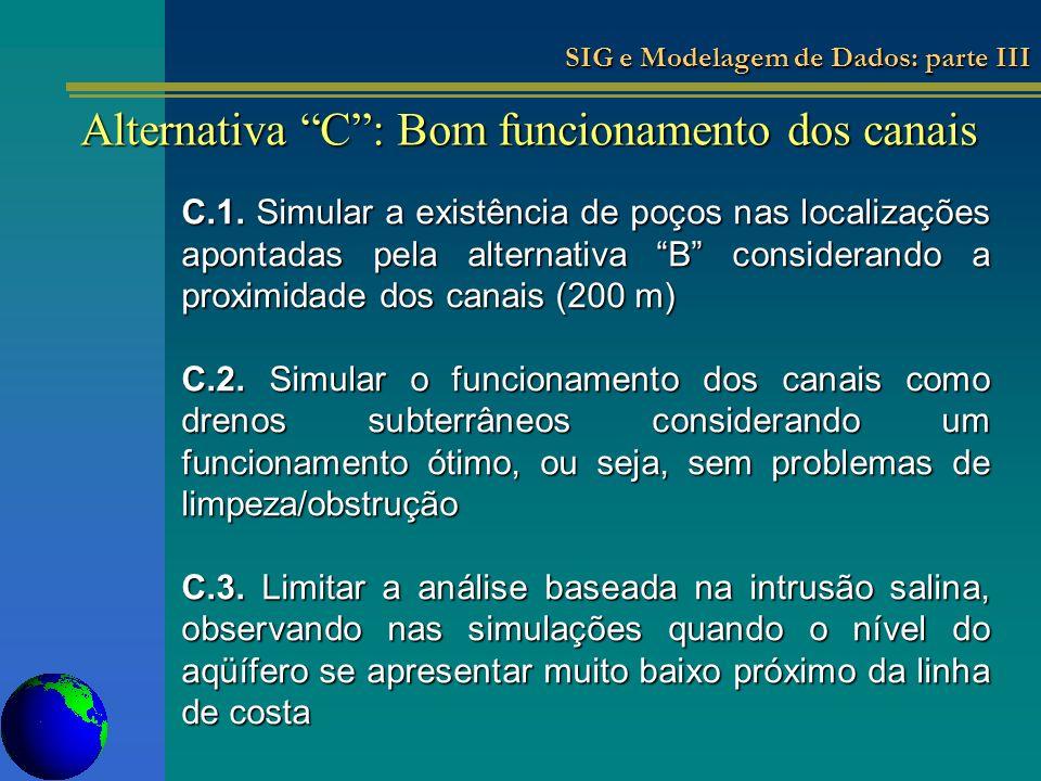 C.1. Simular a existência de poços nas localizações apontadas pela alternativa B considerando a proximidade dos canais (200 m) C.2. Simular o funciona