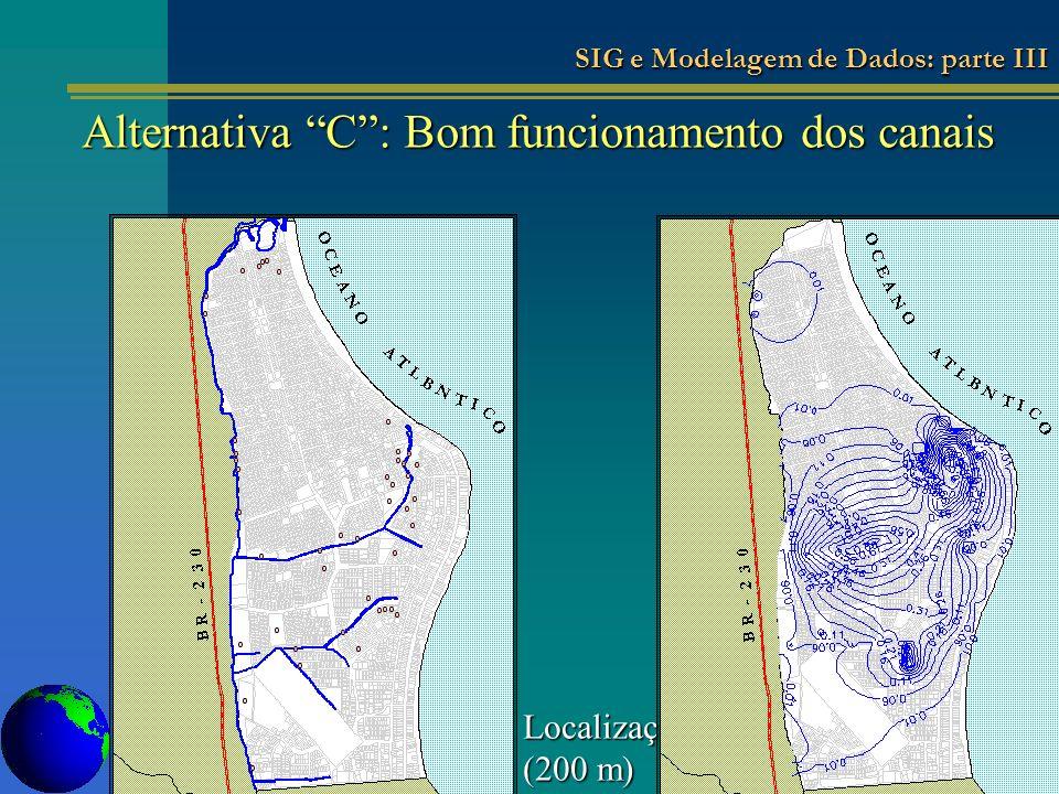 Localizações próximas aos canais (200 m) Alternativa C: Bom funcionamento dos canais SIG e Modelagem de Dados: parte III