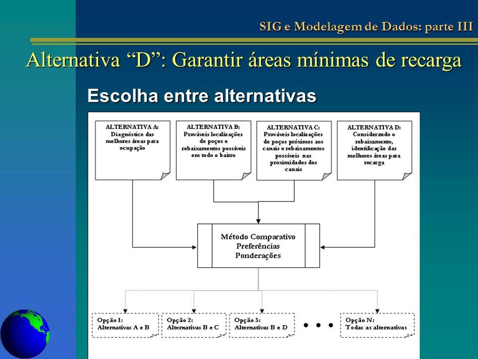 Escolha entre alternativas Alternativa D: Garantir áreas mínimas de recarga SIG e Modelagem de Dados: parte III
