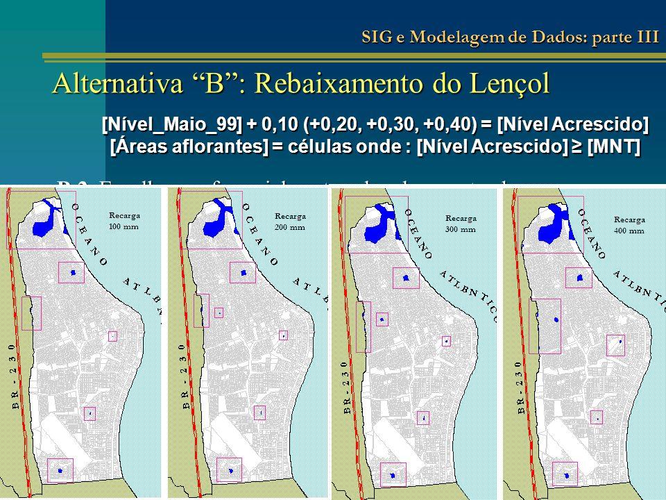 Localizações sugeridas pelo SIG para ativação/implantação de poços no Bairro do Bessa Alternativa B: Rebaixamento do Lençol SIG e Modelagem de Dados: parte III