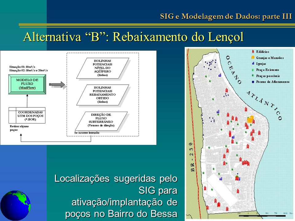 Localizações sugeridas pelo SIG para ativação/implantação de poços no Bairro do Bessa Alternativa B: Rebaixamento do Lençol SIG e Modelagem de Dados: