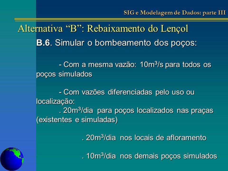 B.6. Simular o bombeamento dos poços: - Com a mesma vazão: 10m 3 /s para todos os poços simulados - Com vazões diferenciadas pelo uso ou localização:.