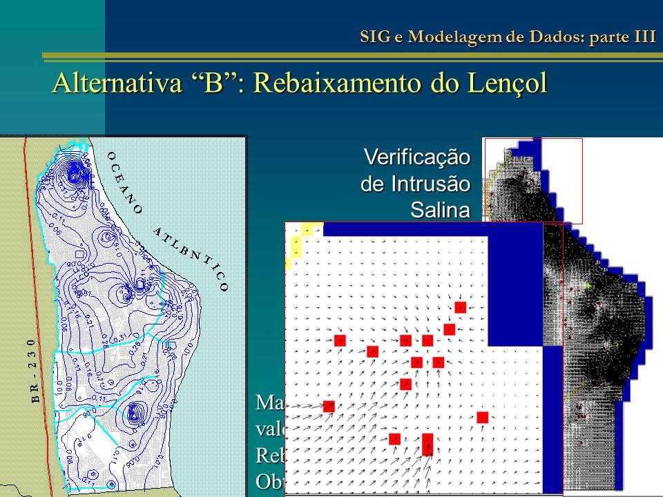 Níveis piezométricos mais altos após rebaixamento do lençol: Situação Limite -Período: 15/06/99 a 15/07/99 -Simulação de recarga homogênea até 400 mm: não ocorre afloramentos -Rebaixamentos bem distribuídos Alternativa B: Rebaixamento do Lençol SIG e Modelagem de Dados: parte III