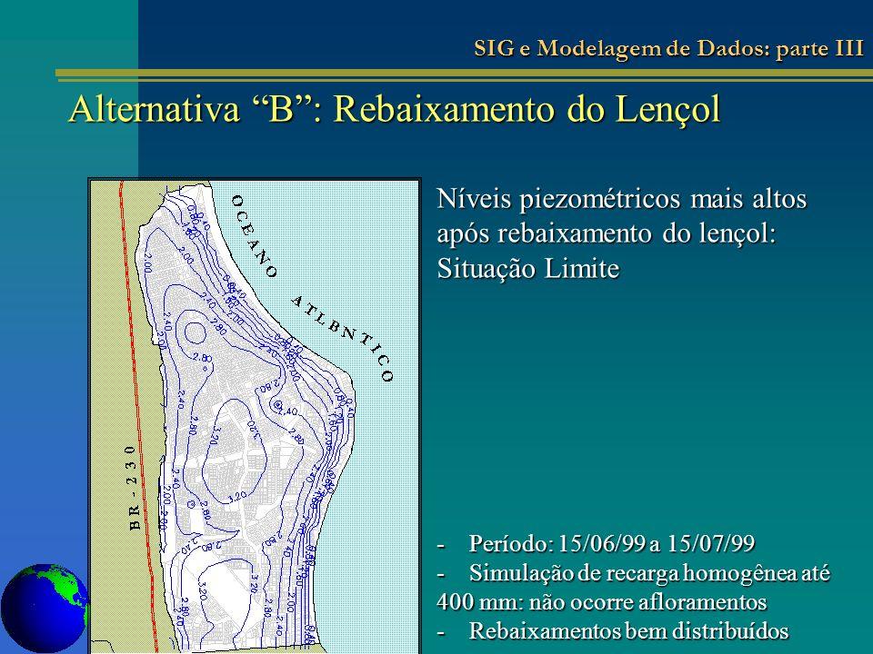 Níveis piezométricos mais altos após rebaixamento do lençol: Situação Limite -Período: 15/06/99 a 15/07/99 -Simulação de recarga homogênea até 400 mm: