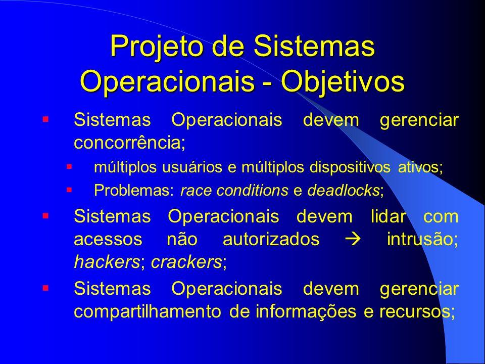 Projeto de Sistemas Operacionais - Objetivos Sistemas Operacionais devem gerenciar concorrência; múltiplos usuários e múltiplos dispositivos ativos; P