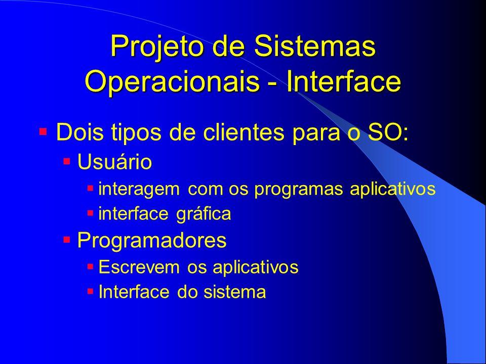 Projeto de Sistemas Operacionais - Interface Dois tipos de clientes para o SO: Usuário interagem com os programas aplicativos interface gráfica Progra