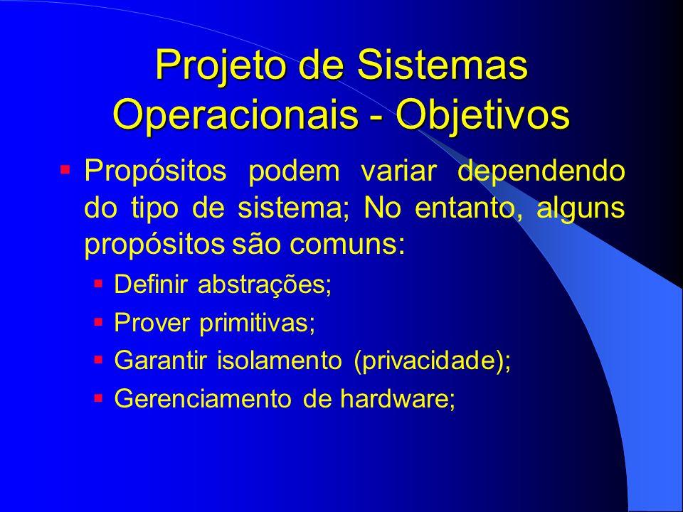 Projeto de Sistemas Operacionais - Objetivos Definir abstrações: uma das tarefas mais difíceis; Processos; Threads; Arquivos; Modelo de gerenciamento de memória; Estrutura de Dados tornam abstrações concretas;