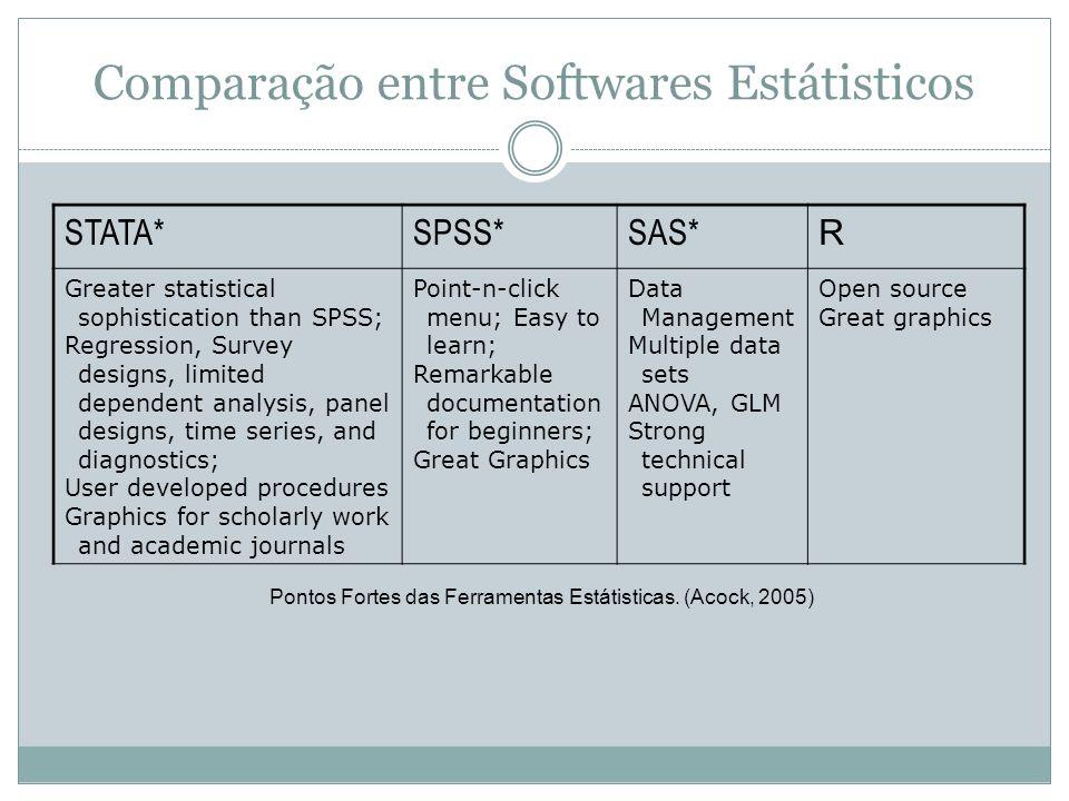 Comparação entre Softwares Estátisticos Pontos Fortes das Ferramentas Estátisticas. (Acock, 2005) STATA*SPSS*SAS* R Greater statistical sophistication