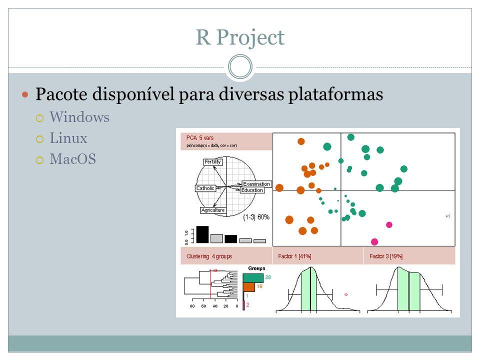 R Project Possui vários pacotes para complementar a linguagem além de Editores de Texto e IDE.