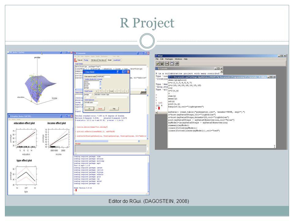 SAS (Software de Análise Estatistica) Surgiu em 1966, foi desenvolvido por Anthony Barr.